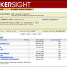New Database Aids in Broker Search