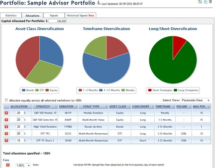 A Machine Advisor sample advisor portfolio from the Connors Group