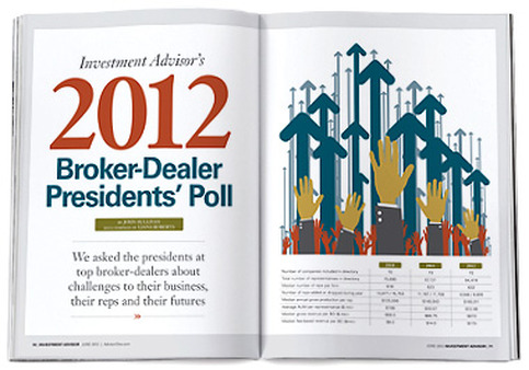 Us broker dealer industry