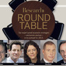 Predictions by Fisher, Gundlach, Rodriguez: Research's All-Star Roundtable
