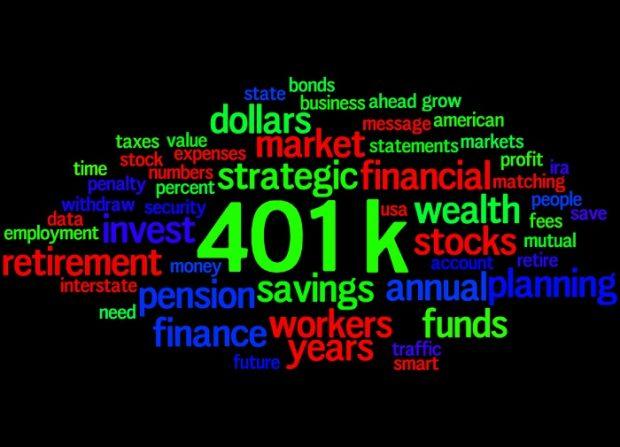 401(k) word cloud
