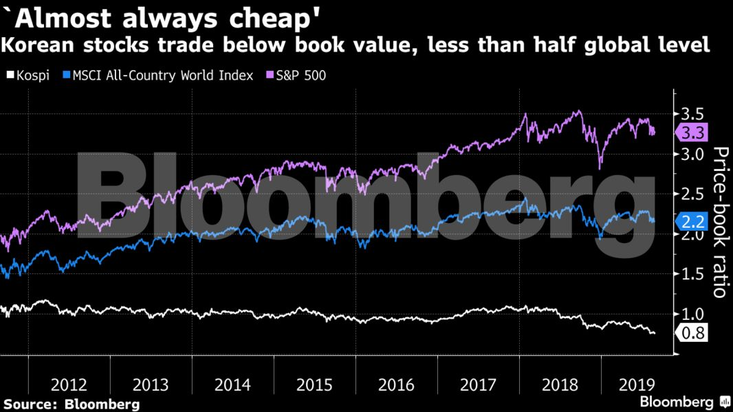 The Big Short's Michael Burry Sees a Bubble in Passive