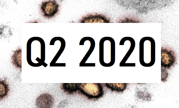 Q2 2020 over a picture of SARS-CoV-2 microbes