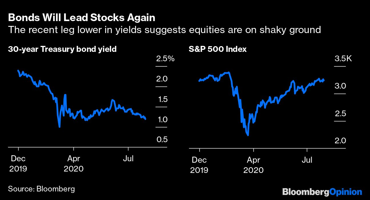 Slide about stock movement from Gary Shilling and Bloomberg