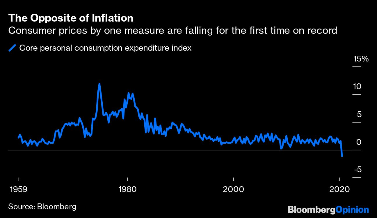Slide about inflation from Gary Shilling and Bloomberg