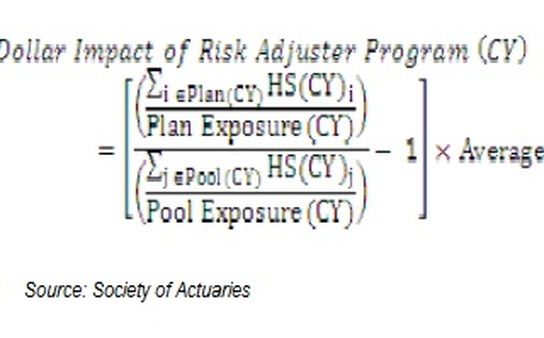 The actuaries say some plans could face uncovered losses even in the early years.