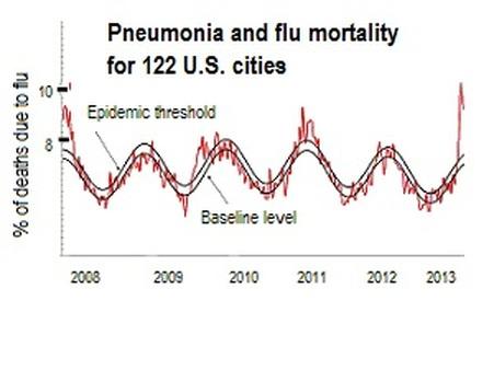 (CDC graphic)