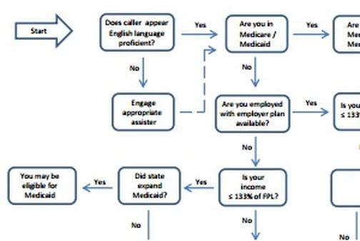Meet IRS Form 1095-A