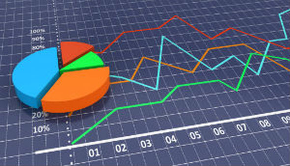 Unified managed account assets garnered 7.7 percent of all managed account assets in 2012.