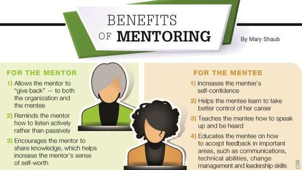 7 Benefits Of Being A Mentor Or Mentee Infographic