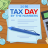 Tax Day 2016 by the numbers [infographic]