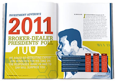 2011 Broker-Dealer Presidents' Poll