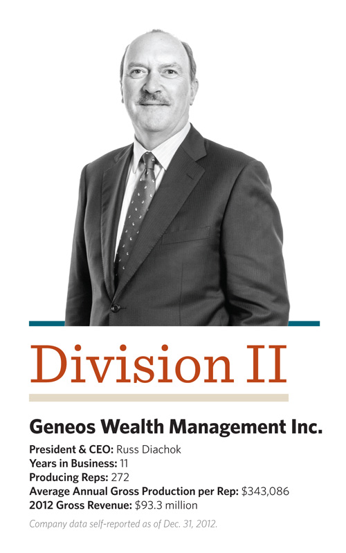 Russ Diachok, Geneos Wealth Management