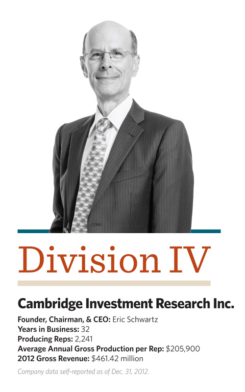 Eric Schwartz, Cambridge Investment Research