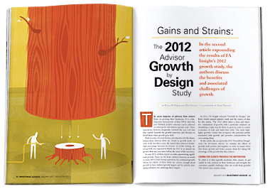 Growth Gone Wild: 2012 Advisor Growth by Design Study