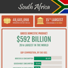 South Africa's Prospects Eroding