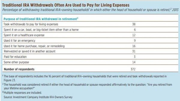 Click to enlarge. Source: ICI