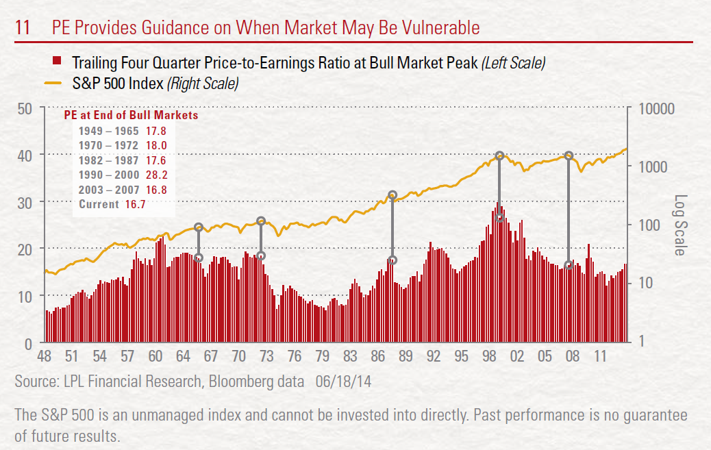 PE Provides Guidance on When Market May be Valuable