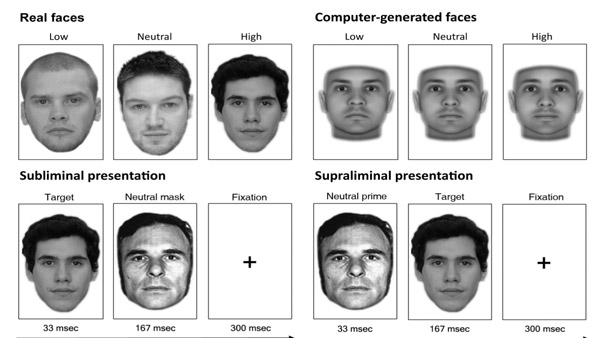 Click to enlarge: The trustworthiness of faces. Source: Jon Freeman