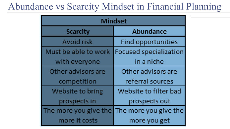 Abundance vs Scarcity Mindset in Financial Planning