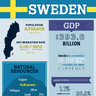 Sweden's Budget Could Unsettle Slow Economy