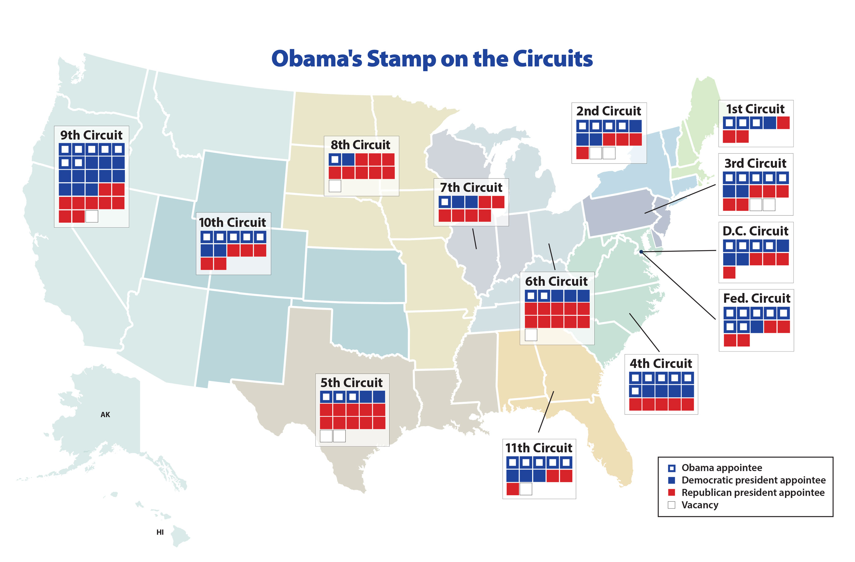 Are Obama Judges Less Friendly To Business Thinkadvisor 2nd Circuit Court Analysis Map Alm Media