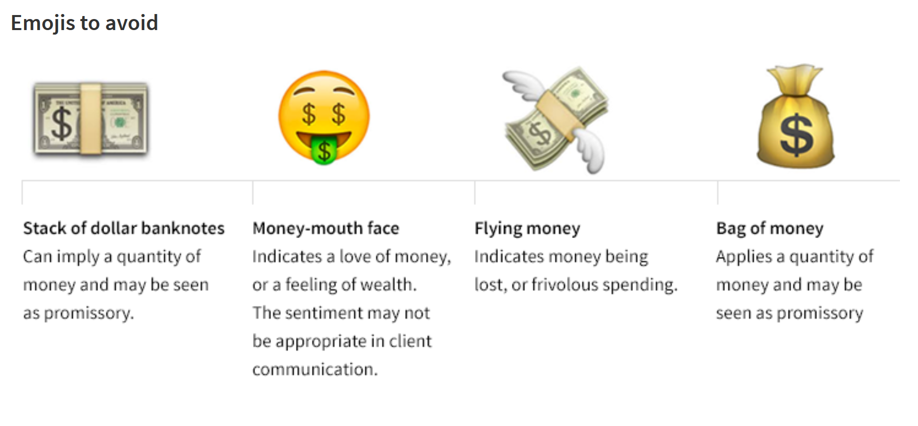 Emojis to Avoid: Stack of dollars, money-mouth face, flying money, bag of money. Soure: Putnam