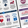 Women and Finances Infographic Gallery