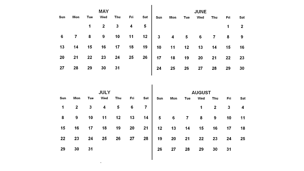 2018, May to August (Image: Anna Frodesiak/Wikimedia Commons PD)